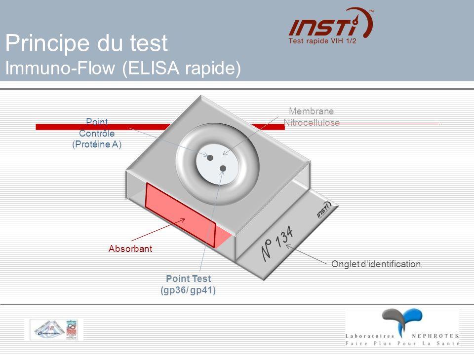 Principe du test INSTI Immuno-Flow (ELISA rapide) Point Contrôle (Protéine A) Point Test (gp36/ gp41) Absorbant Membrane Nitrocellulose Onglet didenti