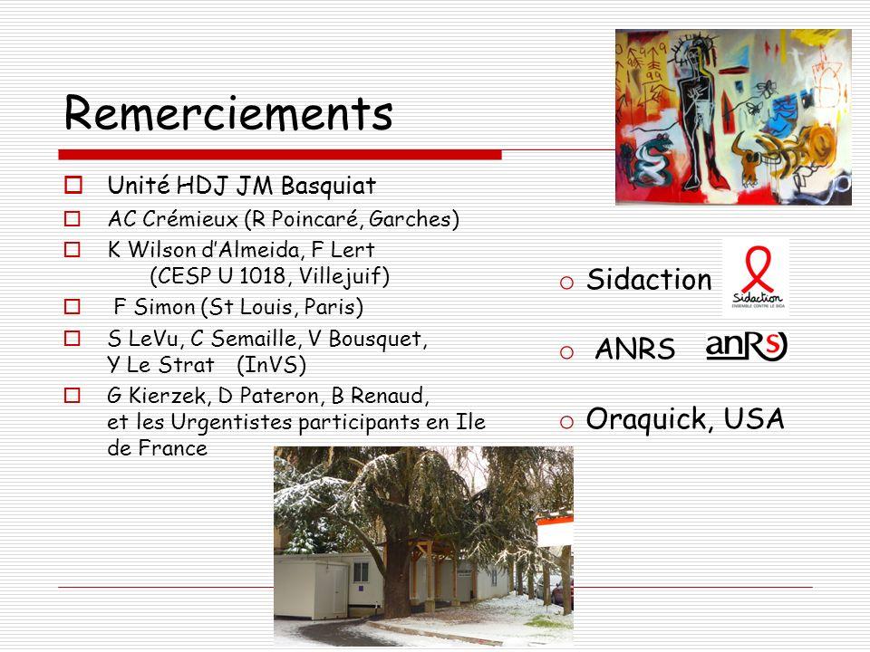 Remerciements Unité HDJ JM Basquiat AC Crémieux (R Poincaré, Garches) K Wilson dAlmeida, F Lert (CESP U 1018, Villejuif) F Simon (St Louis, Paris) S L