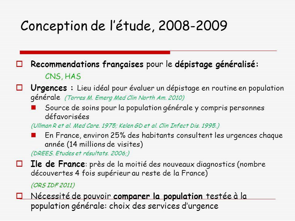 Conception de létude, 2008-2009 Recommendations françaises pour le dépistage généralisé: CNS, HAS Urgences : Lieu idéal pour évaluer un dépistage en r