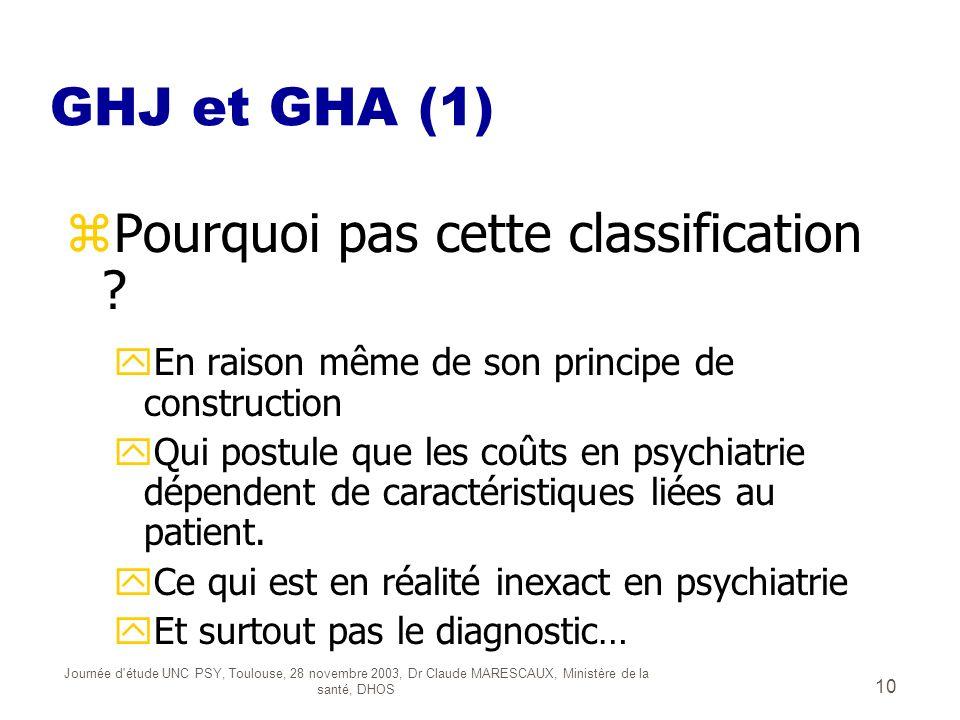 Journée d'étude UNC PSY, Toulouse, 28 novembre 2003, Dr Claude MARESCAUX, Ministère de la santé, DHOS 10 GHJ et GHA (1) zPourquoi pas cette classifica