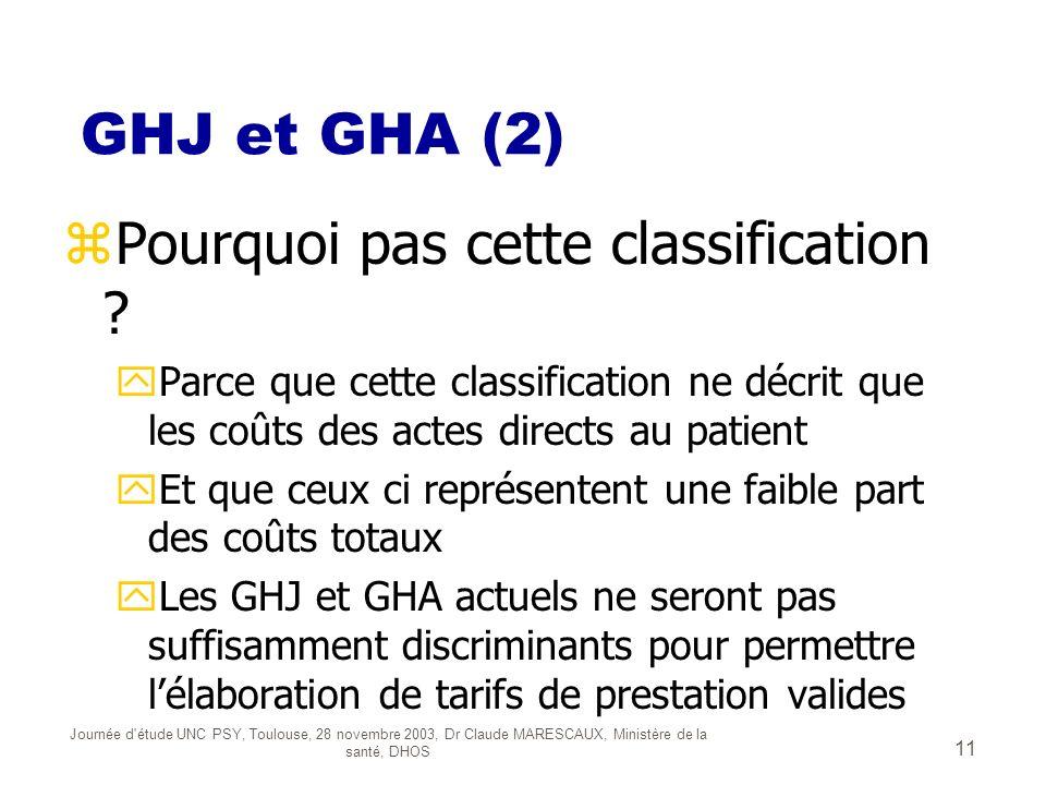 Journée d'étude UNC PSY, Toulouse, 28 novembre 2003, Dr Claude MARESCAUX, Ministère de la santé, DHOS 11 GHJ et GHA (2) zPourquoi pas cette classifica