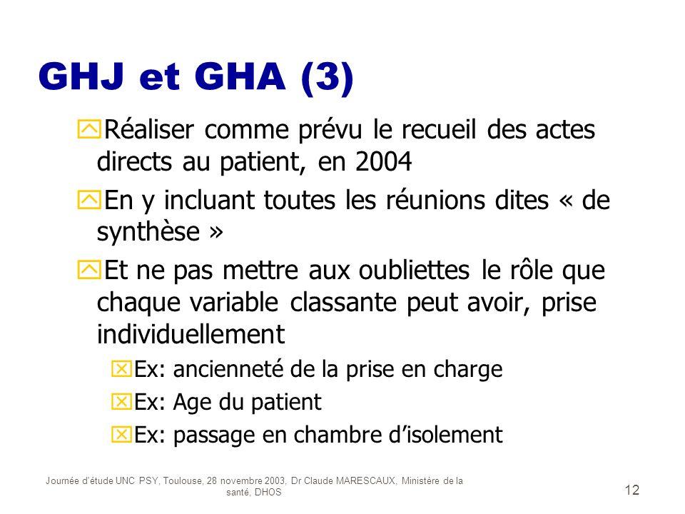 Journée d'étude UNC PSY, Toulouse, 28 novembre 2003, Dr Claude MARESCAUX, Ministère de la santé, DHOS 12 GHJ et GHA (3) yRéaliser comme prévu le recue