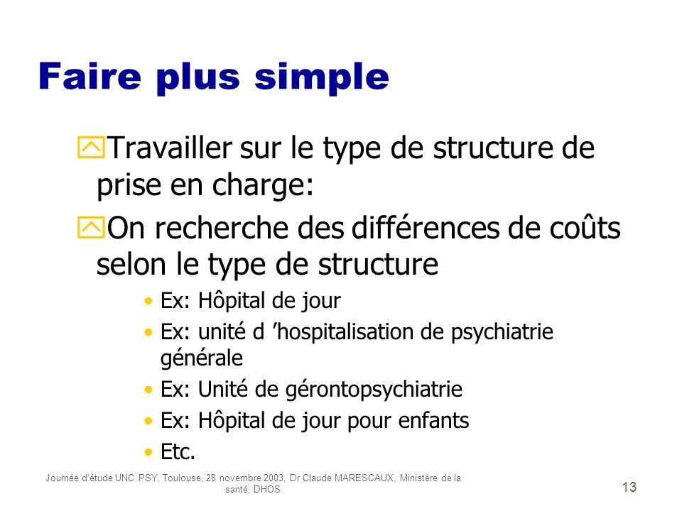 Journée d'étude UNC PSY, Toulouse, 28 novembre 2003, Dr Claude MARESCAUX, Ministère de la santé, DHOS 13 Faire plus simple yTravailler sur le type de