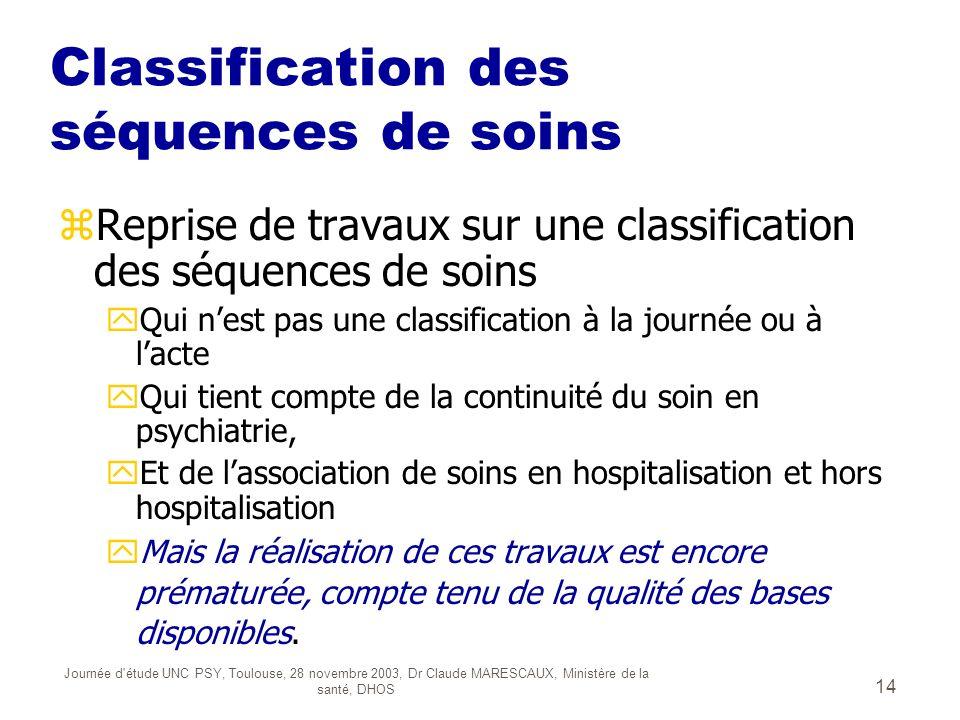 Journée d'étude UNC PSY, Toulouse, 28 novembre 2003, Dr Claude MARESCAUX, Ministère de la santé, DHOS 14 Classification des séquences de soins zRepris