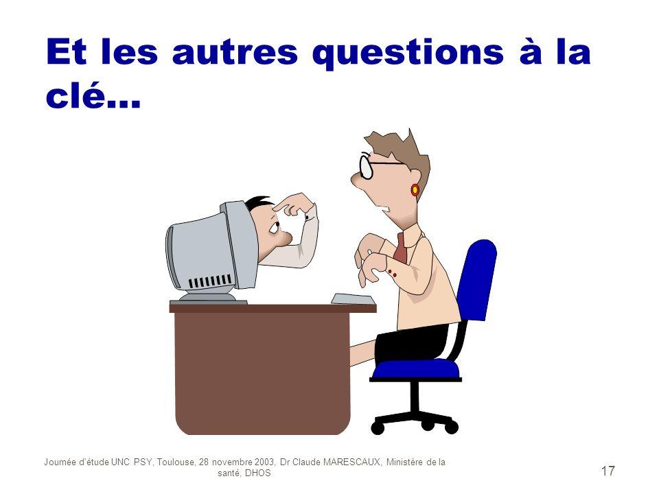 Journée d'étude UNC PSY, Toulouse, 28 novembre 2003, Dr Claude MARESCAUX, Ministère de la santé, DHOS 17 Et les autres questions à la clé…