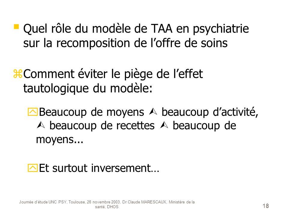 Journée d'étude UNC PSY, Toulouse, 28 novembre 2003, Dr Claude MARESCAUX, Ministère de la santé, DHOS 18 Quel rôle du modèle de TAA en psychiatrie sur