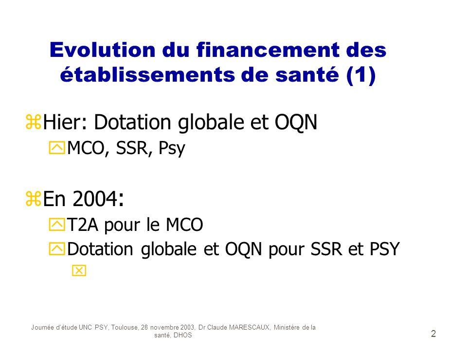 Journée d étude UNC PSY, Toulouse, 28 novembre 2003, Dr Claude MARESCAUX, Ministère de la santé, DHOS 3 Evolution du financement des établissements de santé (2) zEn 2005 : ySans doute tarification à lactivité pour le champ SSR A quand la psychiatrie ?