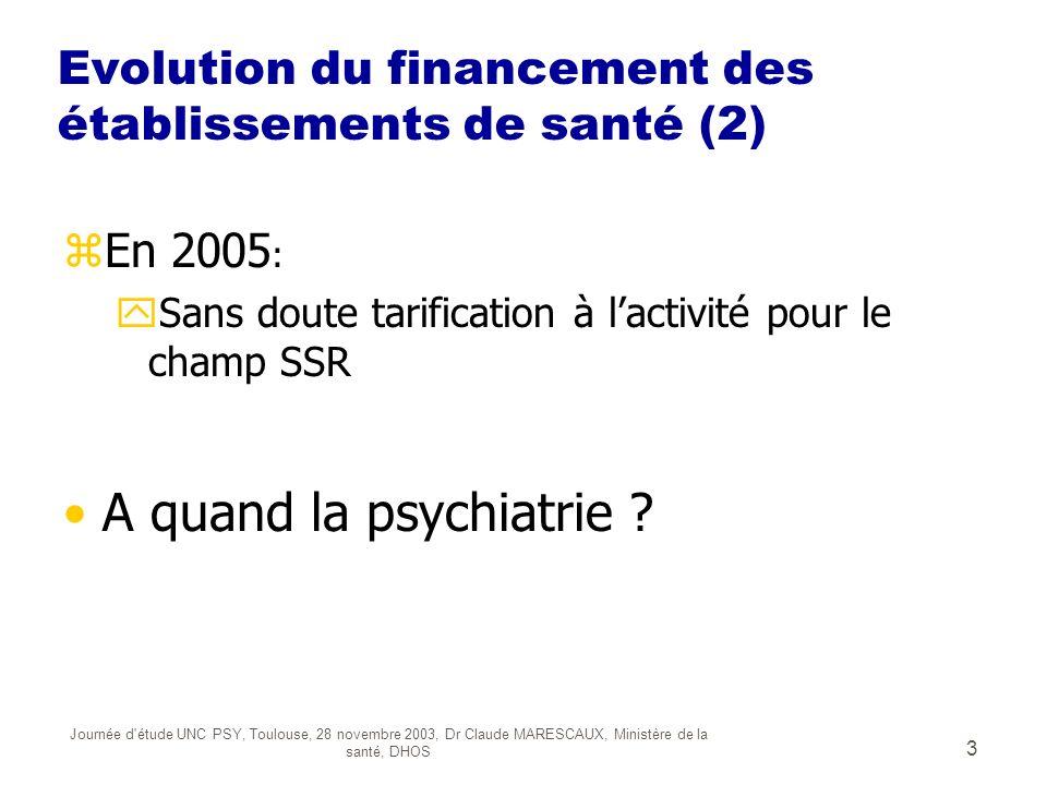 Journée d'étude UNC PSY, Toulouse, 28 novembre 2003, Dr Claude MARESCAUX, Ministère de la santé, DHOS 3 Evolution du financement des établissements de