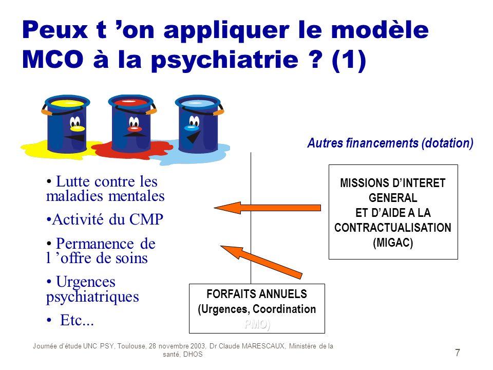 Journée d étude UNC PSY, Toulouse, 28 novembre 2003, Dr Claude MARESCAUX, Ministère de la santé, DHOS 8 Peux t on appliquer le modèle MCO à la psychiatrie .