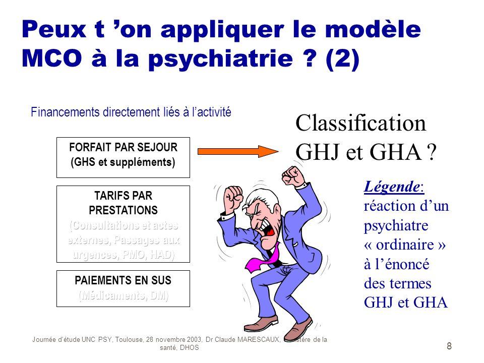 Journée d'étude UNC PSY, Toulouse, 28 novembre 2003, Dr Claude MARESCAUX, Ministère de la santé, DHOS 8 Peux t on appliquer le modèle MCO à la psychia