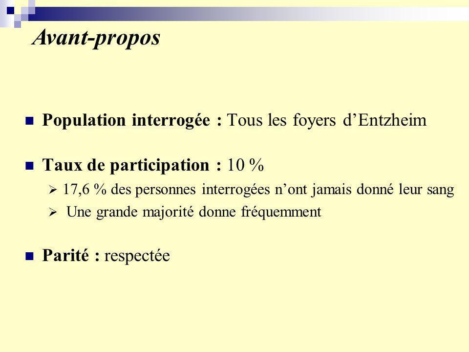 Sommaire I.