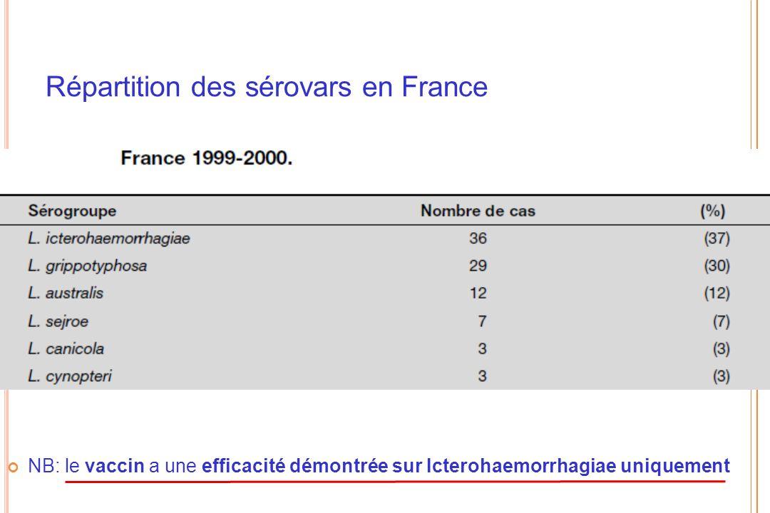 Répartition des sérovars en France NB: le vaccin a une efficacité démontrée sur Icterohaemorrhagiae uniquement