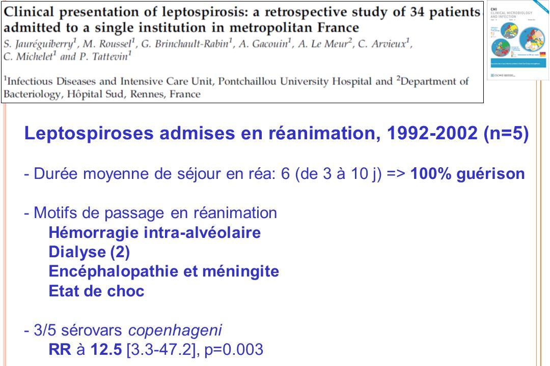 Leptospiroses admises en réanimation, 1992-2002 (n=5) - Durée moyenne de séjour en réa: 6 (de 3 à 10 j) => 100% guérison - Motifs de passage en réanim