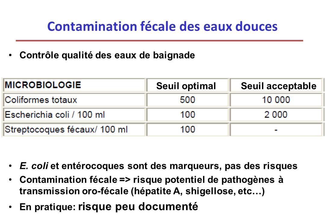 Contamination fécale des eaux douces Contrôle qualité des eaux de baignade E. coli et entérocoques sont des marqueurs, pas des risques Contamination f