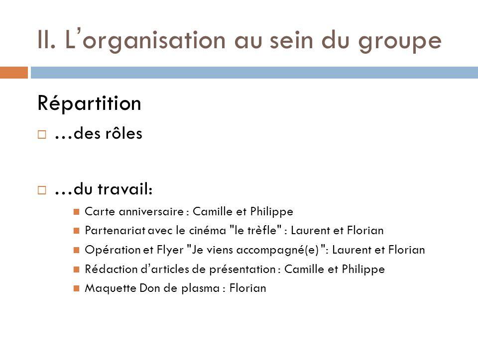 II. Lorganisation au sein du groupe Répartition …des rôles …du travail: Carte anniversaire : Camille et Philippe Partenariat avec le cinéma