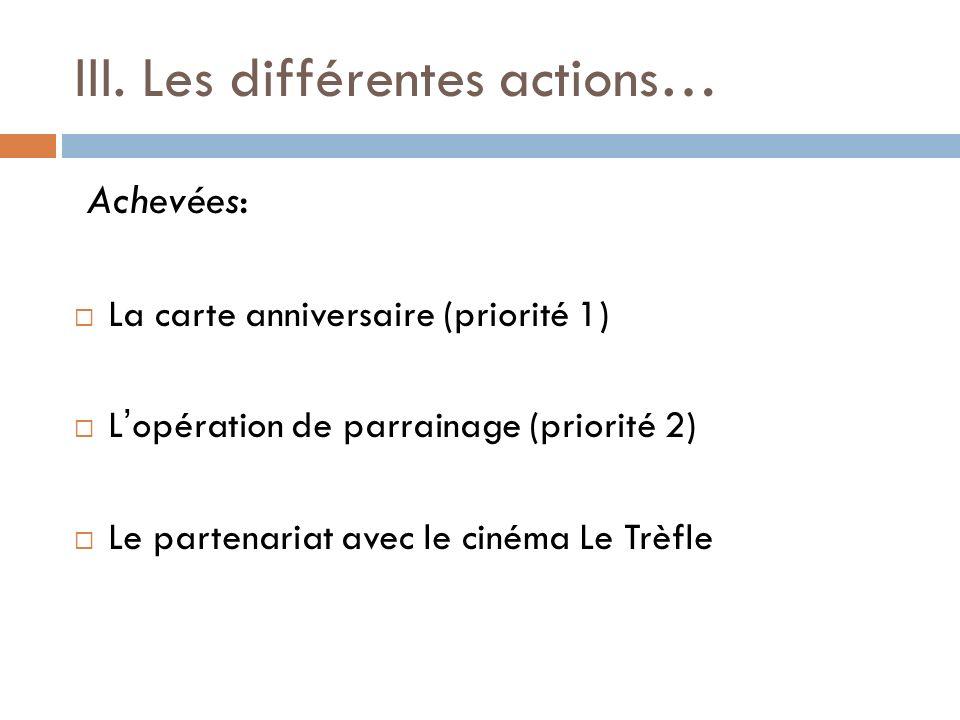 III. Les différentes actions… Achevées: La carte anniversaire (priorité 1) Lopération de parrainage (priorité 2) Le partenariat avec le cinéma Le Trèf