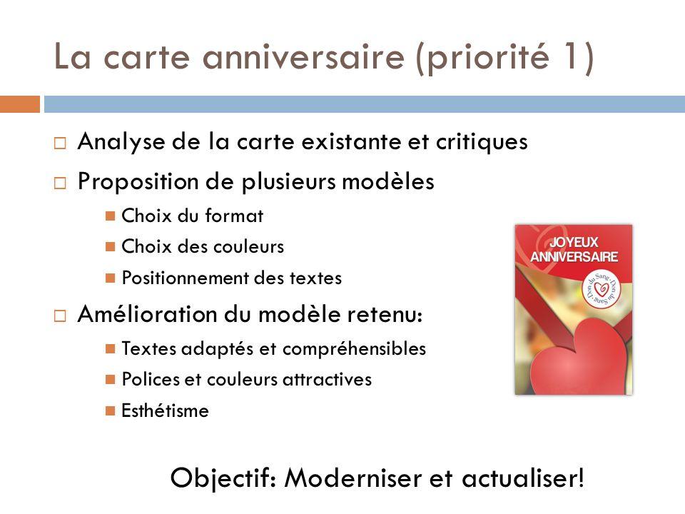 La carte anniversaire (priorité 1) Analyse de la carte existante et critiques Proposition de plusieurs modèles Choix du format Choix des couleurs Posi