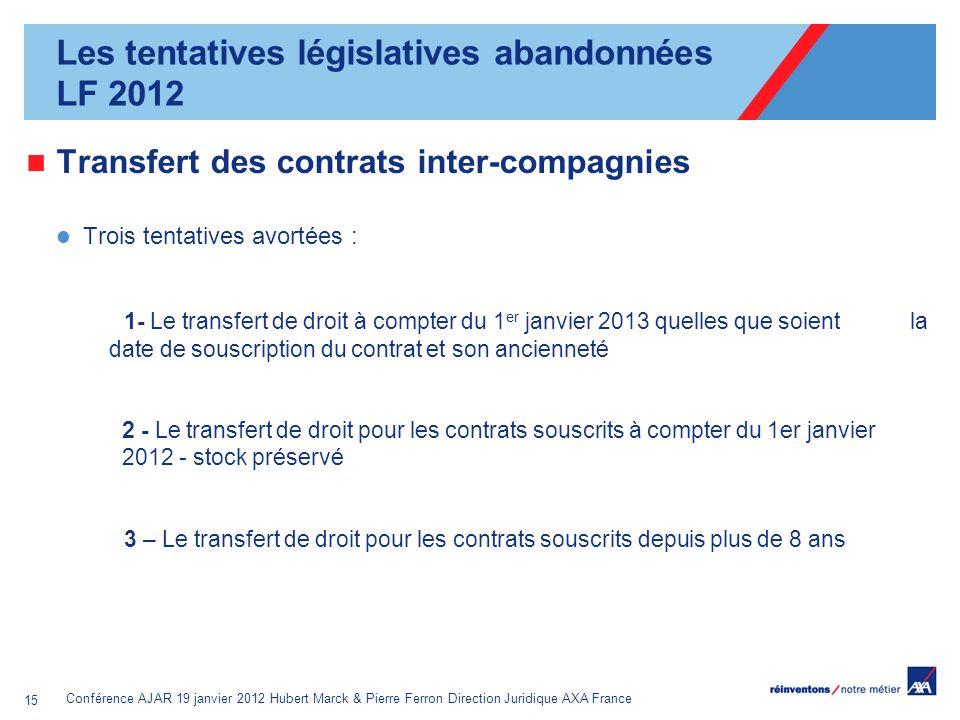Conférence AJAR 19 janvier 2012 Hubert Marck & Pierre Ferron Direction Juridique AXA France 15 Transfert des contrats inter-compagnies Trois tentative
