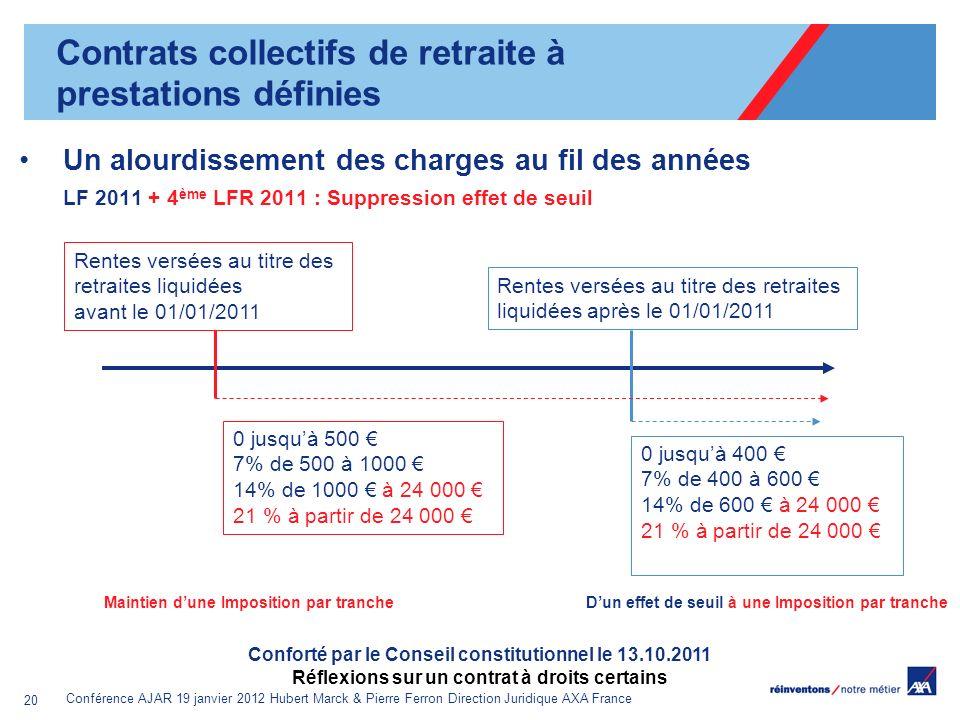 Conférence AJAR 19 janvier 2012 Hubert Marck & Pierre Ferron Direction Juridique AXA France 20 Un alourdissement des charges au fil des années LF 2011
