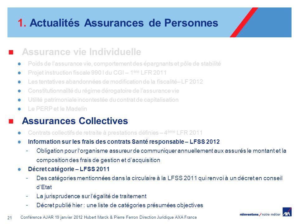 Conférence AJAR 19 janvier 2012 Hubert Marck & Pierre Ferron Direction Juridique AXA France 21 1. Actualités Assurances de Personnes Assurance vie Ind
