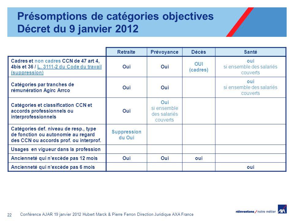 Conférence AJAR 19 janvier 2012 Hubert Marck & Pierre Ferron Direction Juridique AXA France 22 Présomptions de catégories objectives Décret du 9 janvi