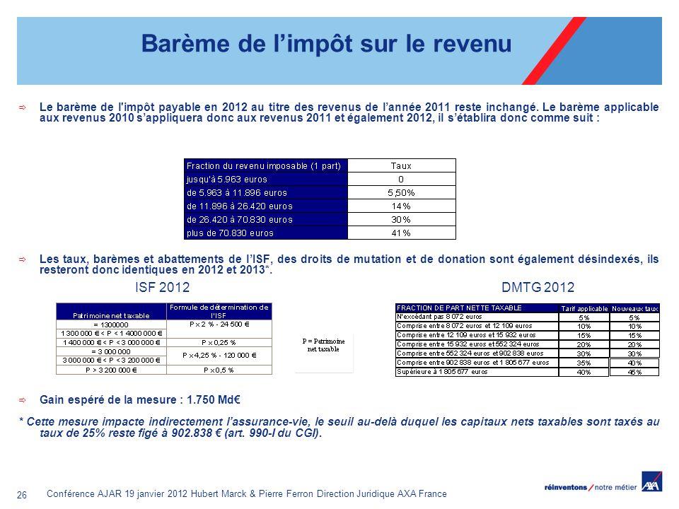 Conférence AJAR 19 janvier 2012 Hubert Marck & Pierre Ferron Direction Juridique AXA France 26 Barème de limpôt sur le revenu Le barème de l'impôt pay