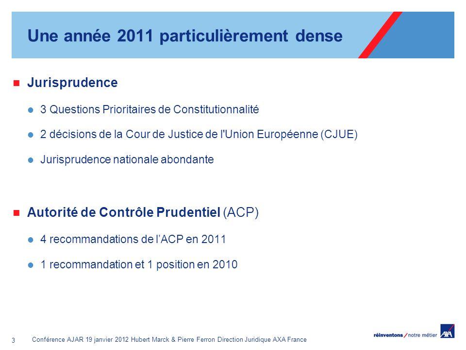 Conférence AJAR 19 janvier 2012 Hubert Marck & Pierre Ferron Direction Juridique AXA France 3 Jurisprudence 3 Questions Prioritaires de Constitutionna