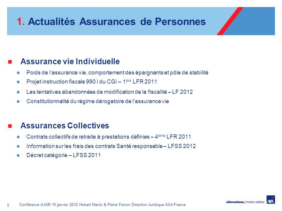 Conférence AJAR 19 janvier 2012 Hubert Marck & Pierre Ferron Direction Juridique AXA France 5 1. Actualités Assurances de Personnes Assurance vie Indi