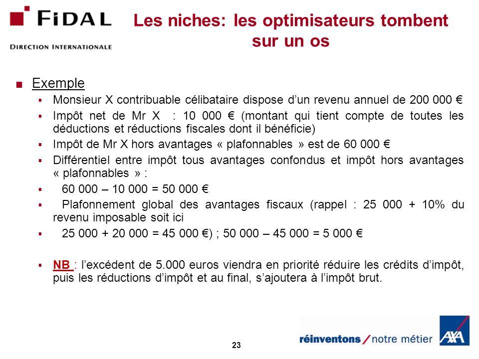 23 Les niches: les optimisateurs tombent sur un os Exemple Monsieur X contribuable célibataire dispose dun revenu annuel de 200 000 Impôt net de Mr X