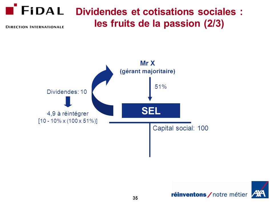 35 Dividendes et cotisations sociales : les fruits de la passion (2/3) Mr X (gérant majoritaire) SEL Capital social: 100 51% Dividendes: 10 4,9 à réintégrer [ 10 - 10% x (100 x 51%)]