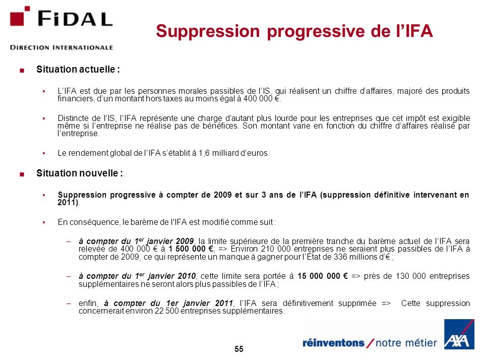 55 Suppression progressive de lIFA Situation actuelle : LIFA est due par les personnes morales passibles de lIS, qui réalisent un chiffre daffaires, majoré des produits financiers, dun montant hors taxes au moins égal à 400.000.