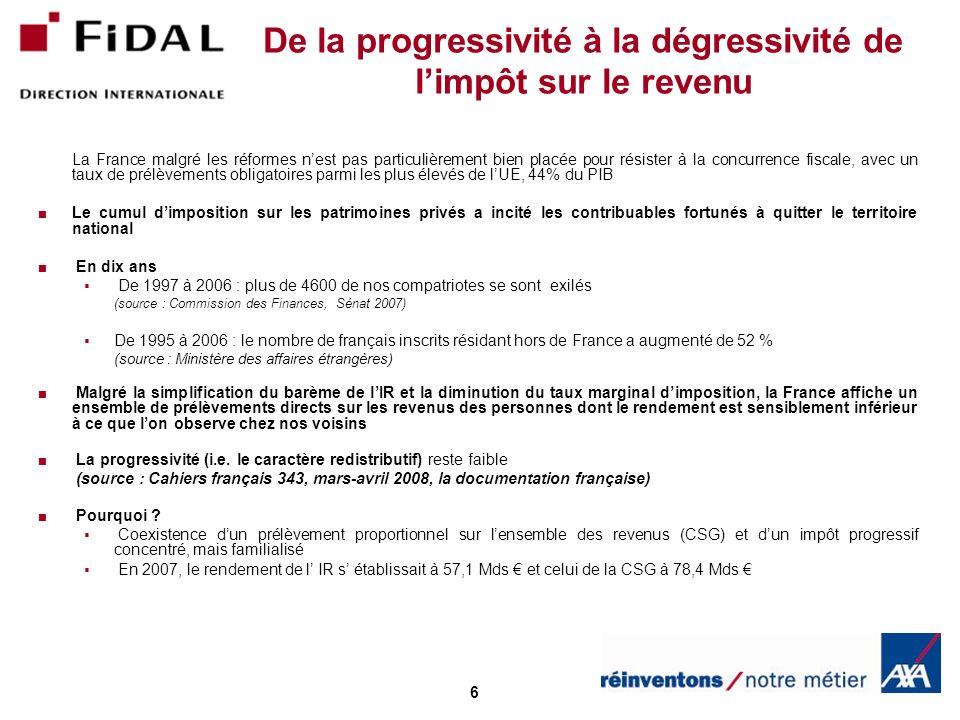 6 De la progressivité à la dégressivité de limpôt sur le revenu La France malgré les réformes nest pas particulièrement bien placée pour résister à la