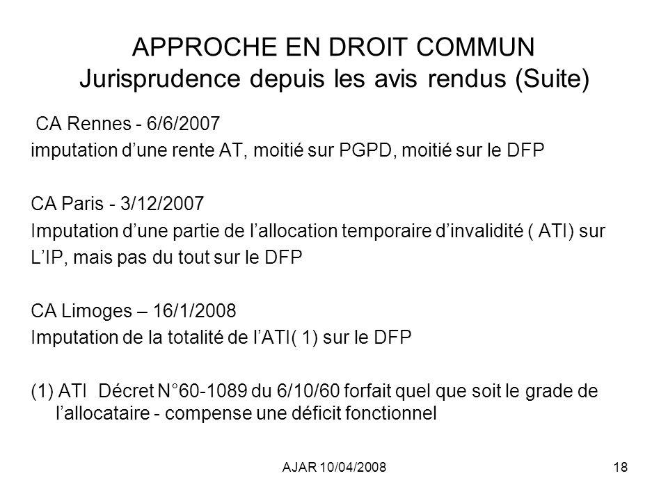 AJAR 10/04/200818 APPROCHE EN DROIT COMMUN Jurisprudence depuis les avis rendus (Suite) CA Rennes - 6/6/2007 imputation dune rente AT, moitié sur PGPD, moitié sur le DFP CA Paris - 3/12/2007 Imputation dune partie de lallocation temporaire dinvalidité ( ATI) sur LIP, mais pas du tout sur le DFP CA Limoges – 16/1/2008 Imputation de la totalité de lATI( 1) sur le DFP (1) ATI Décret N°60-1089 du 6/10/60 forfait quel que soit le grade de lallocataire - compense une déficit fonctionnel