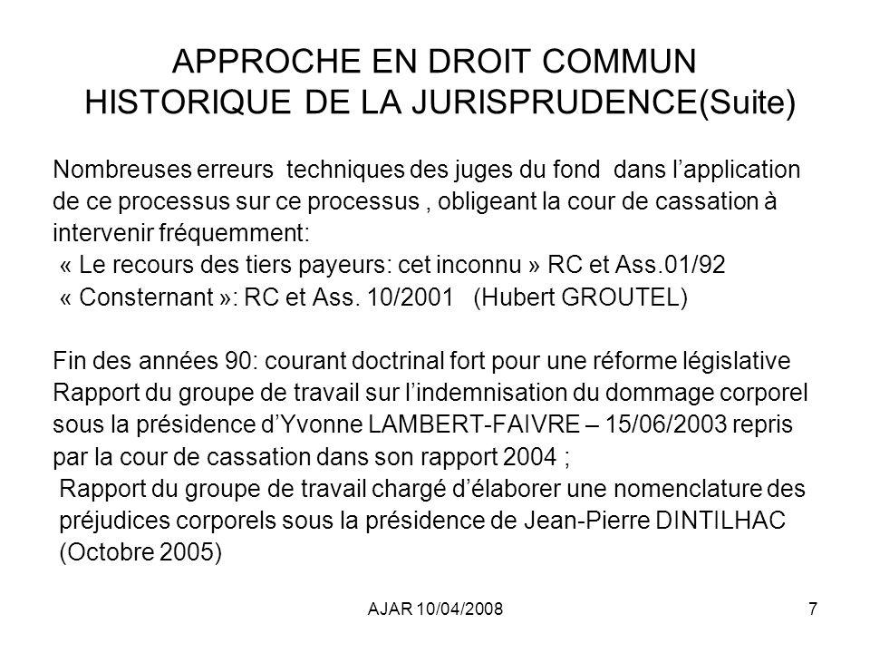 AJAR 10/04/20088 APPROCHE EN DROIT COMMUN HISTORIQUE DE LA JURISPRUDENCE(Suite) Enfin, proposition de réforme 03-R10 du Médiateur de la République pour une réforme plus globale du recours des tiers payeurs.