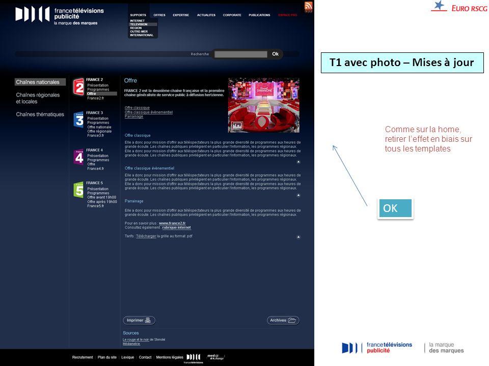 T1 avec photo – Mises à jour Comme sur la home, retirer leffet en biais sur tous les templates OK