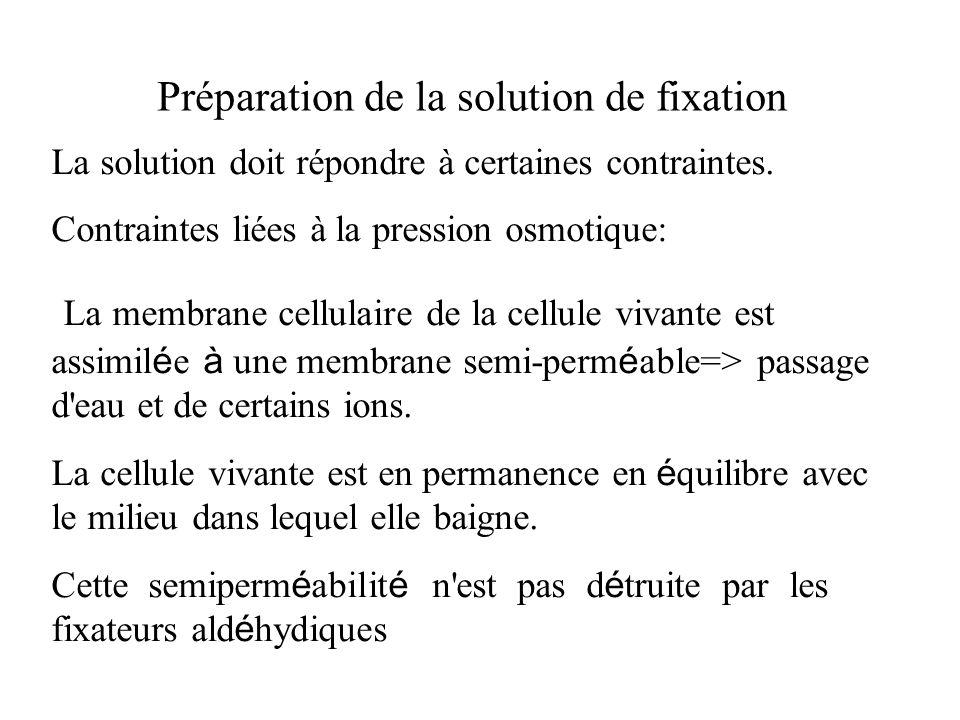 Préparation de la solution de fixation La solution doit répondre à certaines contraintes. Contraintes liées à la pression osmotique: La membrane cellu
