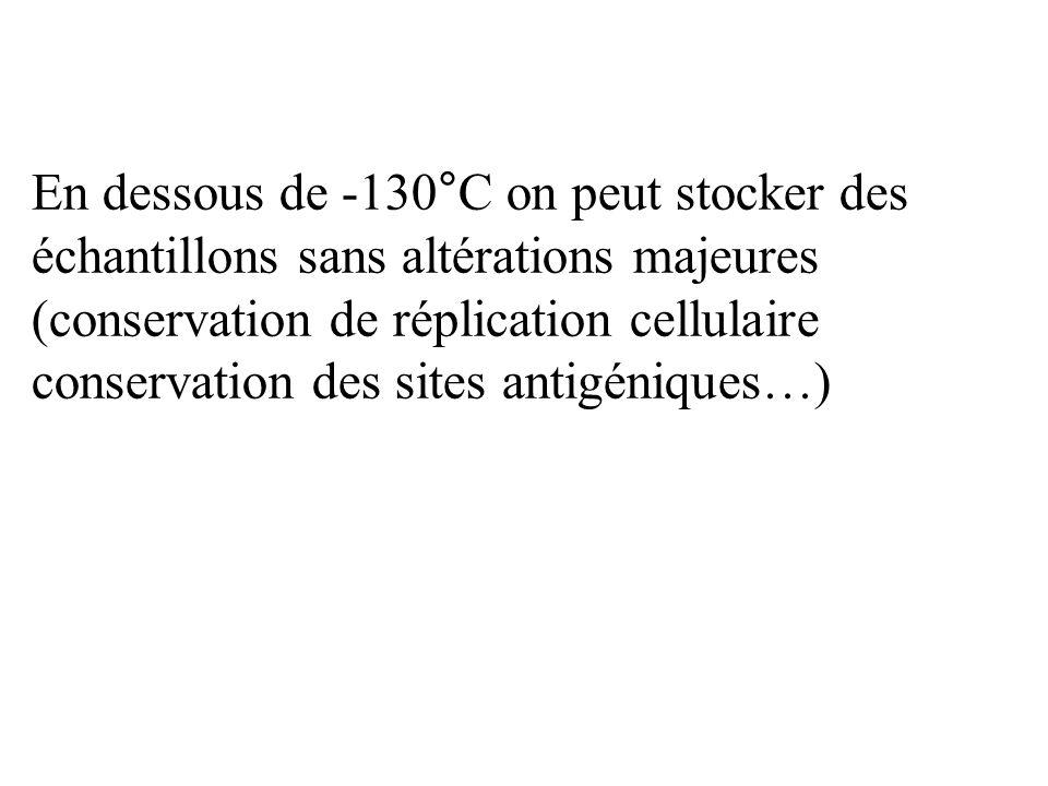 En dessous de -130°C on peut stocker des échantillons sans altérations majeures (conservation de réplication cellulaire conservation des sites antigén