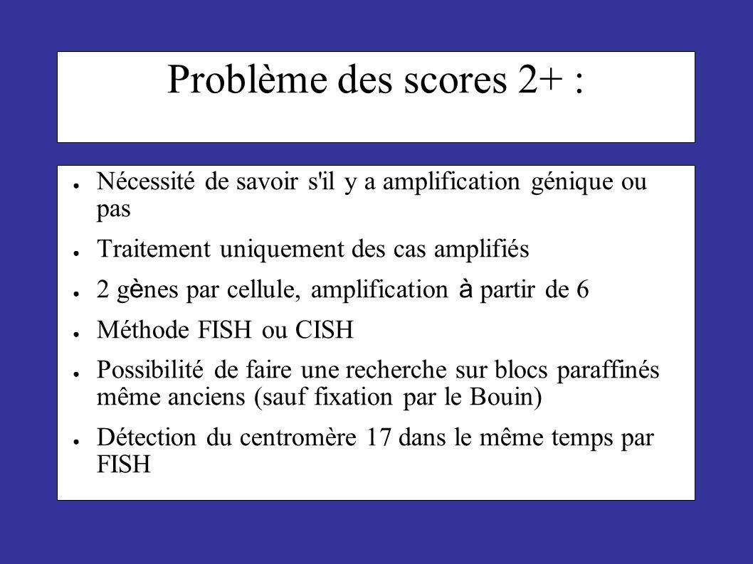 Problème des scores 2+ : Nécessité de savoir s'il y a amplification génique ou pas Traitement uniquement des cas amplifiés 2 g è nes par cellule, ampl