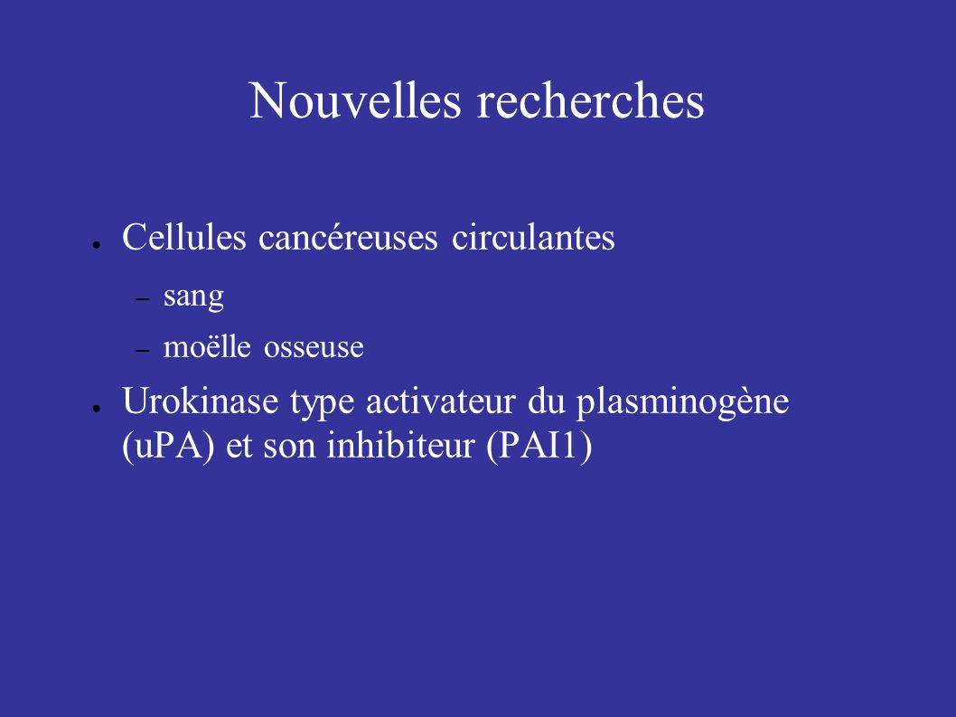 Nouvelles recherches Cellules cancéreuses circulantes – sang – moëlle osseuse Urokinase type activateur du plasminogène (uPA) et son inhibiteur (PAI1)