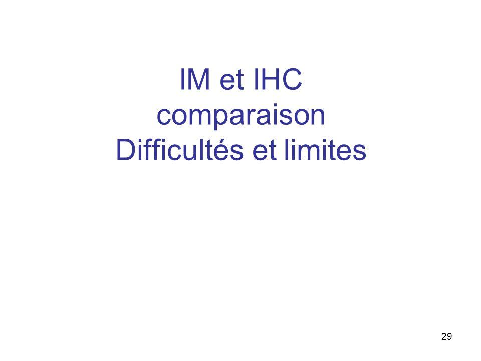 29 IM et IHC comparaison Difficultés et limites