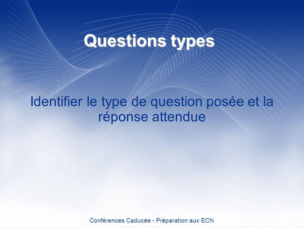 Questions types Identifier le type de question posée et la réponse attendue Conférences Caducée - Préparation aux ECN
