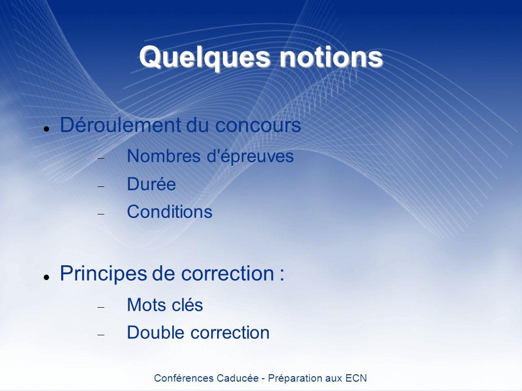 Quelques notions Déroulement du concours Nombres d'épreuves Durée Conditions Principes de correction : Mots clés Double correction Conférences Caducée