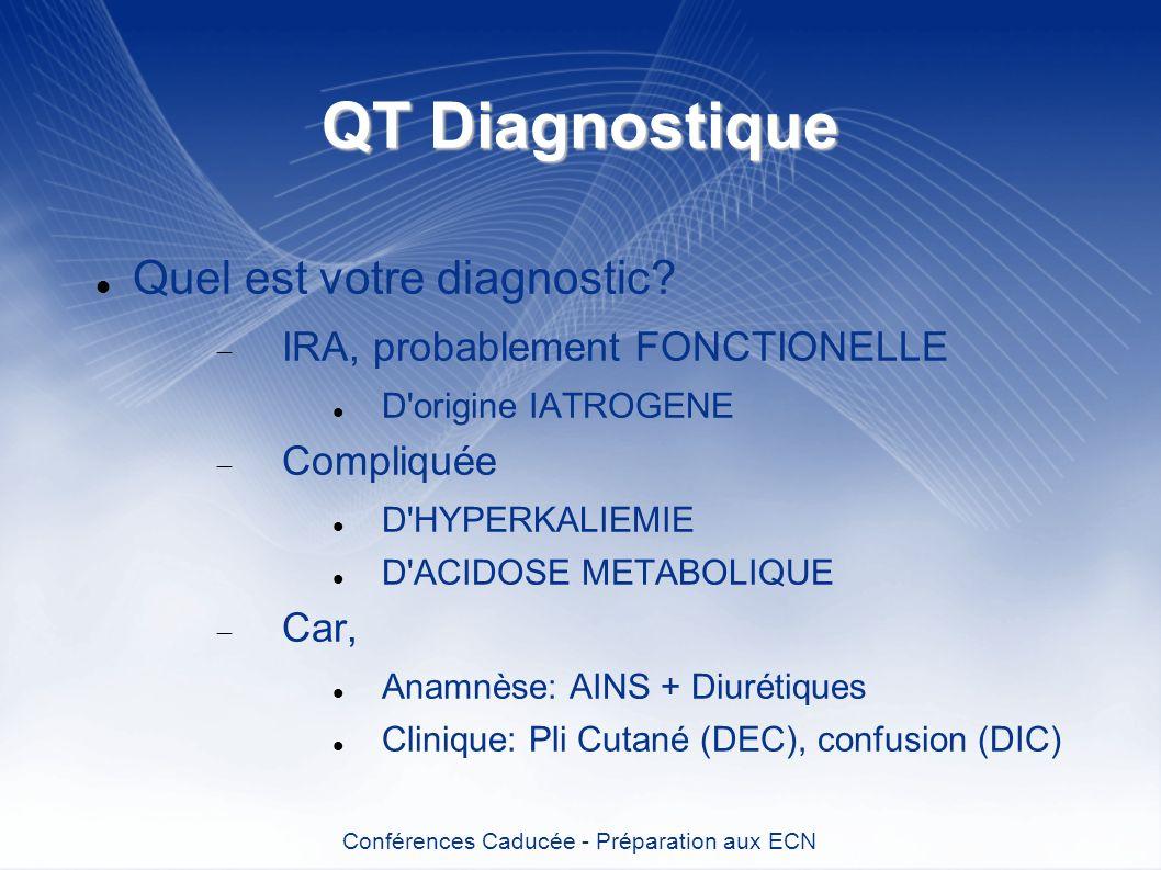 QT Diagnostique Quel est votre diagnostic? IRA, probablement FONCTIONELLE D'origine IATROGENE Compliquée D'HYPERKALIEMIE D'ACIDOSE METABOLIQUE Car, An