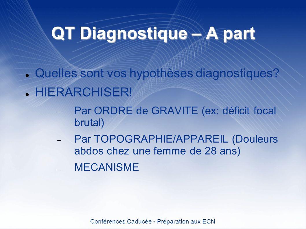 QT Diagnostique – A part Quelles sont vos hypothèses diagnostiques? HIERARCHISER! Par ORDRE de GRAVITE (ex: déficit focal brutal) Par TOPOGRAPHIE/APPA