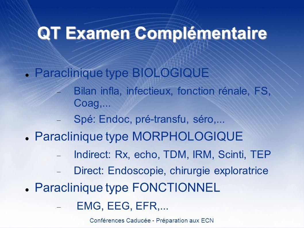 QT Examen Complémentaire Paraclinique type BIOLOGIQUE Bilan infla, infectieux, fonction rénale, FS, Coag,... Spé: Endoc, pré-transfu, séro,... Paracli