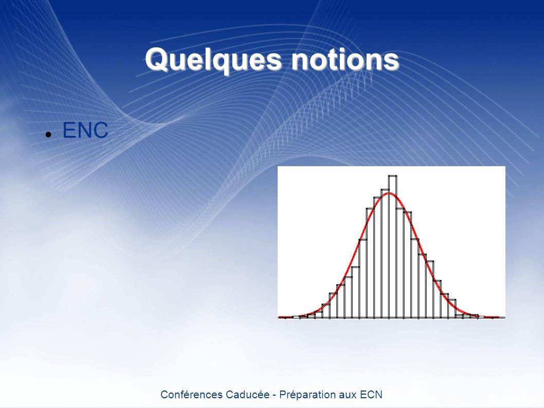 Quelques notions ENC Conférences Caducée - Préparation aux ECN