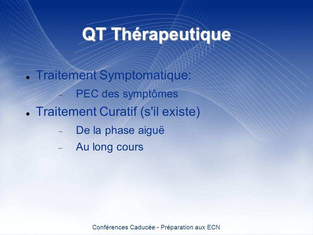 QT Thérapeutique Traitement Symptomatique: PEC des symptômes Traitement Curatif (s'il existe) De la phase aiguë Au long cours Conférences Caducée - Pr