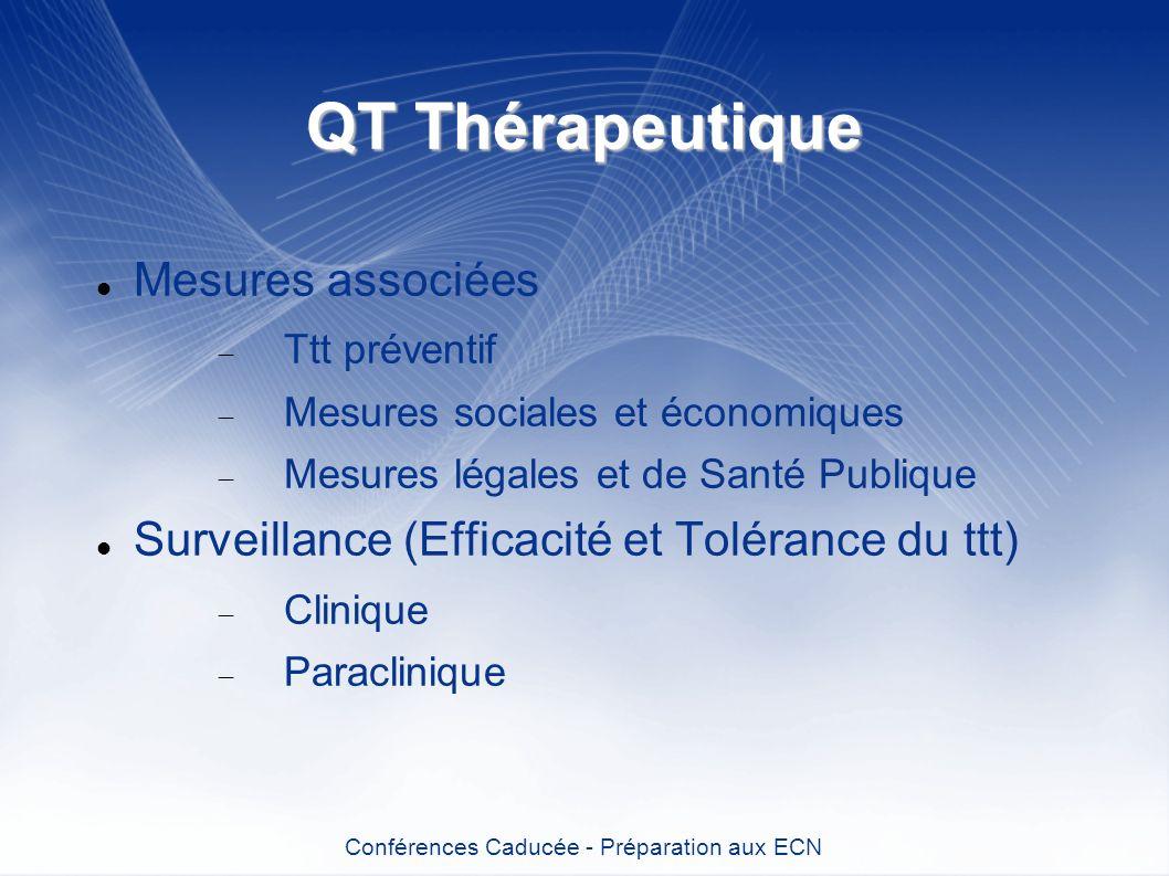 QT Thérapeutique Mesures associées Ttt préventif Mesures sociales et économiques Mesures légales et de Santé Publique Surveillance (Efficacité et Tolé