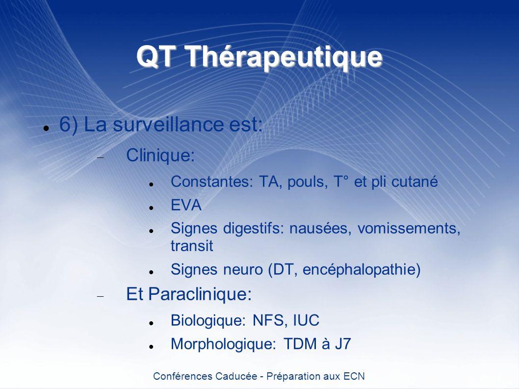 QT Thérapeutique 6) La surveillance est: Clinique: Constantes: TA, pouls, T° et pli cutané EVA Signes digestifs: nausées, vomissements, transit Signes