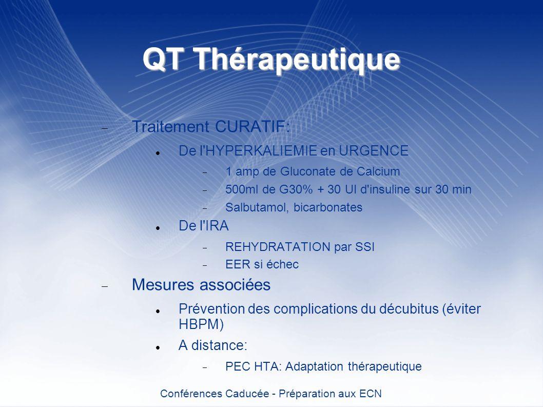 QT Thérapeutique Traitement CURATIF: De l'HYPERKALIEMIE en URGENCE 1 amp de Gluconate de Calcium 500ml de G30% + 30 UI d'insuline sur 30 min Salbutamo
